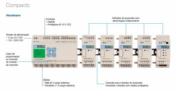 4ce45900759 Controlador Lógico Programável Clp Weg - Clic02 12hr-d 3rd - R  963 ...