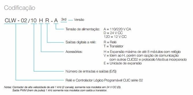 3da1ec86d4b Controlador Lógico Programável Clp Weg - Clic02 20hr-d 3rd - R ...