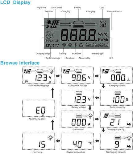controlador regulador solar 30a amp 12v/24v  mppt bluetooh
