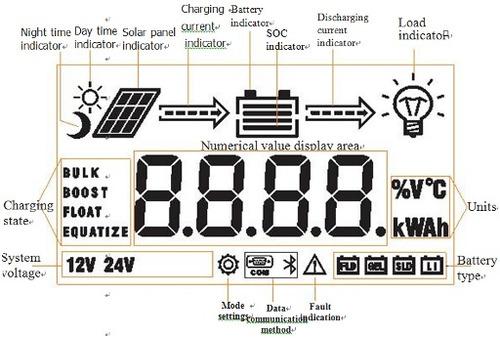 controlador regulador solar 60 a, display lcd, usb sr-hp2460