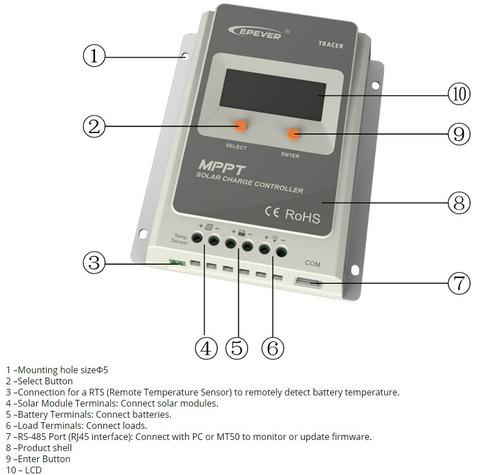 controlador solar mppt 20a + sistema wifi app y sensor