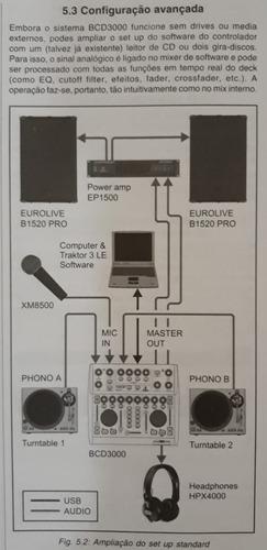 controladora behringer bcd 3000