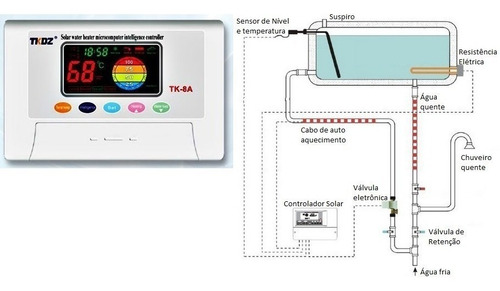 controladora electrica termotanque solar controlador tk8