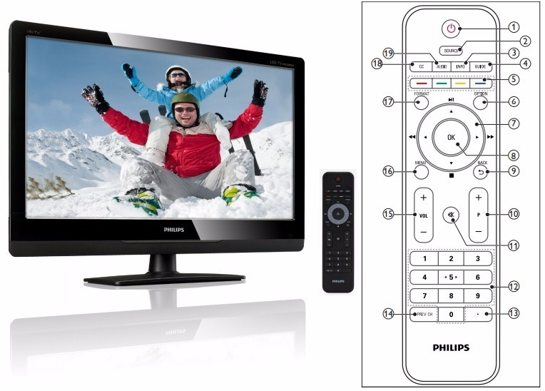 Philips 40PFL4606D/78 LCD TV Drivers for Windows Download