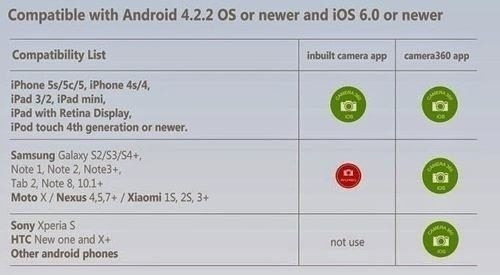 controle remoto bluetooth shutter  foto e vídeo android ios