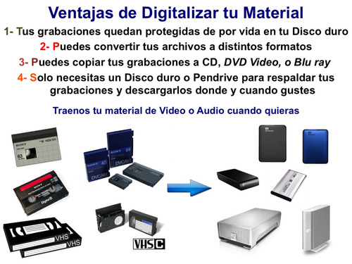 conversion de beta vhs video 8 hi8 d8 minidv dvcam hdv a dvd