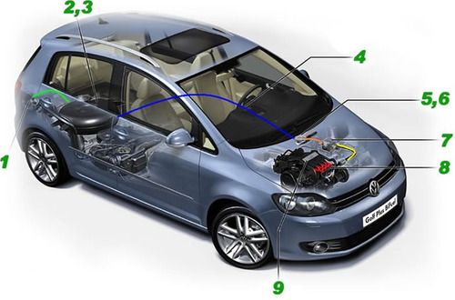 conversiones gas vehicular gnv glp