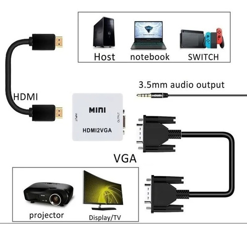 conversor adaptador hdmi2vga - hdmi x vga