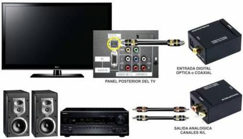 conversor de audio digital/analogico rca