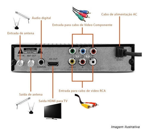 conversor e gravador digital de tv full hd isdbt hdmi
