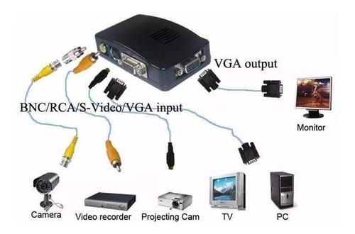 conversor video rca a vga