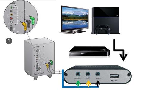 convertidor de audio fibra optica a 5.1 canales mini plug