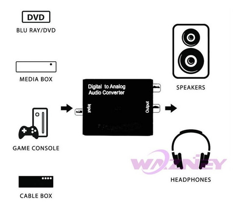 convertidor de audio optico a rca analogico en caja 2019 usb