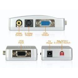 convertidor de señal vga a rca y s-video