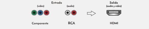 convertidor de video componente a hdmi, con upscal | 208-154