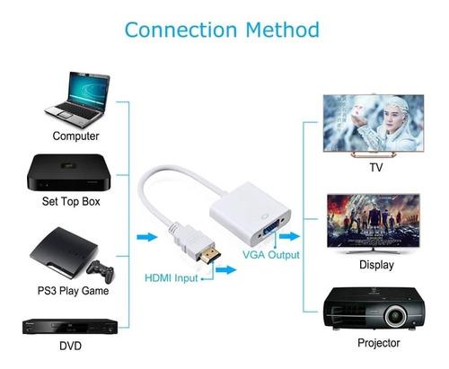 convertidor de video hdmi a vga / xbox ps3 360 + cable audio