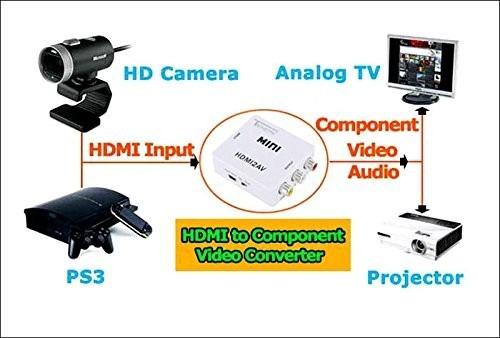 convertidor hdmi a rca - fire tv roku android tv box