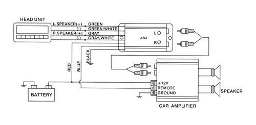 convertidor impedancia alta baja remoto amplificador hlc-rt