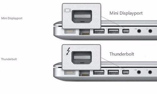 convertidor mini display port thunderbolt a hdmi vga dvi