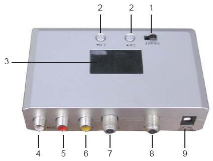 convertidor rca a coaxial agrega canales a su red de tv