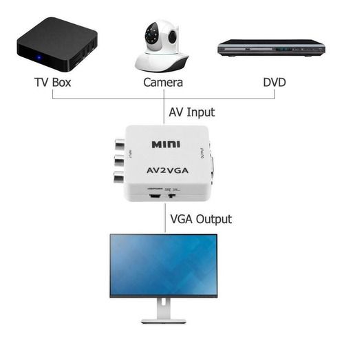 convertidor rca a vga video audio av cctv monitor proyector