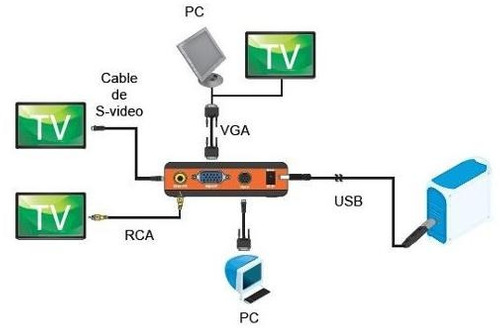 how to authorize a tv to use as a monitor
