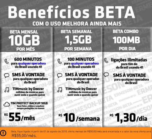 convite ou migração tim-beta ate 35gb beta lab