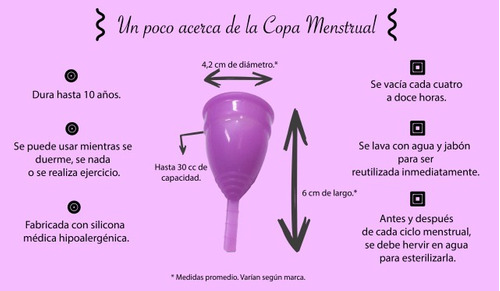 copa menstrual i care