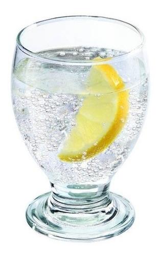 copa noruega rigolleau agua 250ml vidrio resistente caja x48