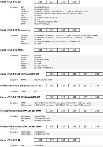coroa 34 ictus bcd 96 1x11 1x12 slx m7000 xt m8000