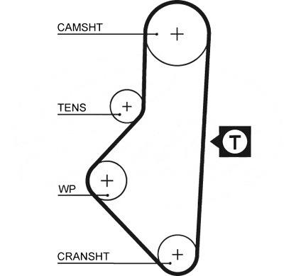 correa sincronica   gates peugeot partner 1.8 l 1998-2003