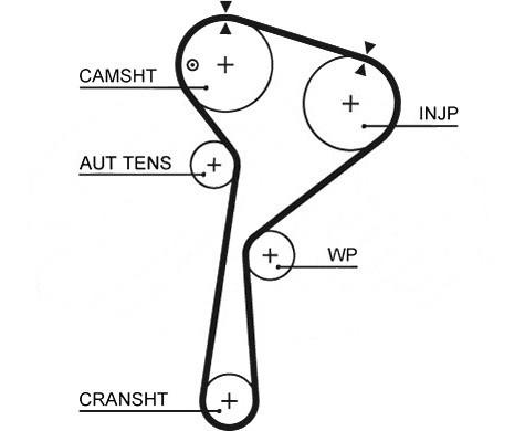 correa sincronica   gates renault megane ii 1.5 l dci 2006-2