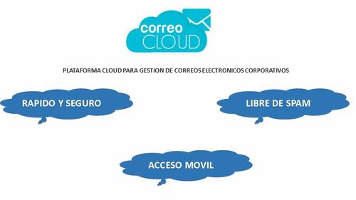 correo corporativo en la nube.. ¡¡correo cloud¡¡