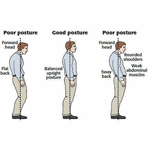 corretor postura para os homens mulher