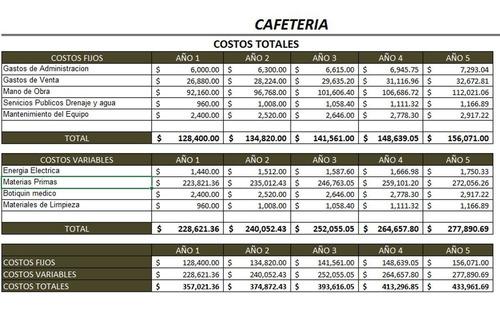 corrida financiera para proyecto cafeteria  -negocio