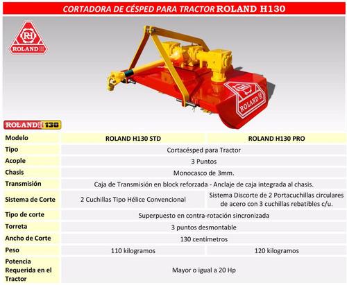 cortadora de cesped para tractor rolandh 130