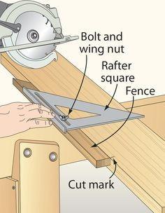 cortes corte de madera a medida carpinteria venta de madera