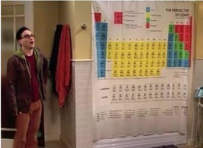 Cortina De Baño Tabla Periodica | Cortina De Bano Tabla Periodica Big Bang Theory Tiendadenda 480