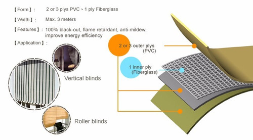 cortinas roller black out & sun screen motorizadas fabrica.!