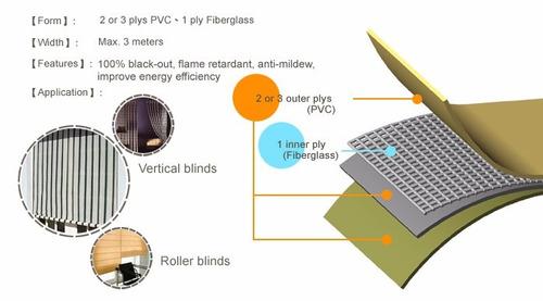 cortinas roller motorizadas automatizadas con tecla 2m x 2m
