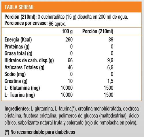 creamax 1 kg