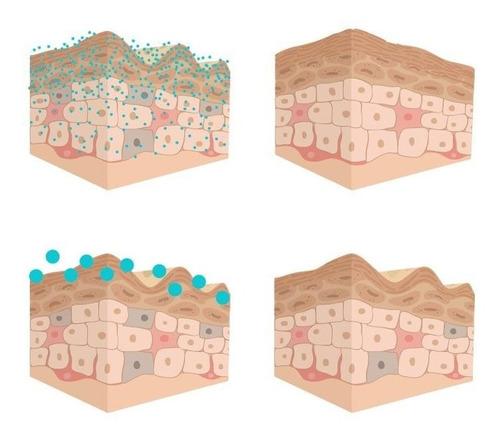 crema antiarrugas con células madre. (6 sets)