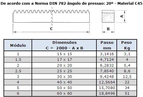 cremalheira e engrenagem para router cnc, plasma cnc e torno