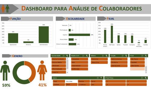 criação de dashboard em excel