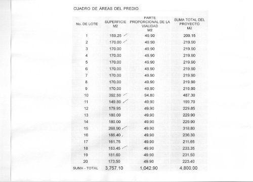 (crm-1404-3113)  venta de terrenos en fraccionamiento céntrico en cuernavaca col. atzin