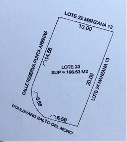 (crm-1621-1772)  vk/ terreno en venta bio grand juriquilla t-196 m2 en esquina