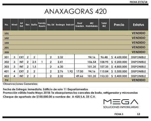 (crm-1947-1402)  anaxagoras, narvarte poniente, departamento en venta
