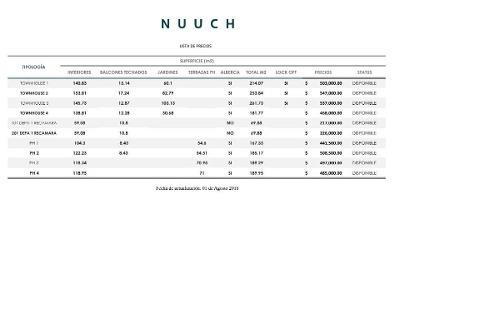 (crm-2658-3862)  departamentos en venta en tulum