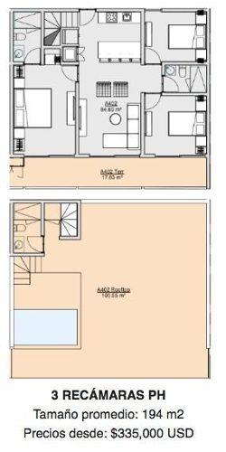 (crm-4812-558)  departamento venta playa del carmen urban tower ph $335,000 usd marjos