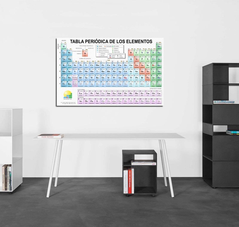 Cuadro tabla periodica d los elementos quimica ciencia 60x90 600 cargando zoom urtaz Image collections